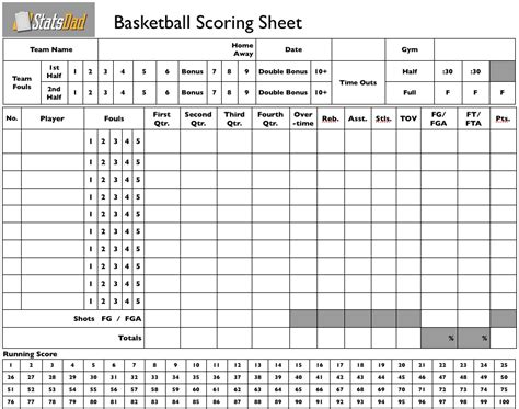 blank score sheet chart for basketball