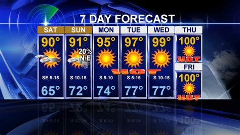 7 Day Forecast 7 Day Forecast 171 Cbs Dallas Fort Worth