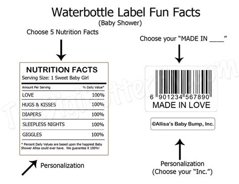 Baby Shower Nutrition Facts Label Template personalized water bottle labels for baby shower