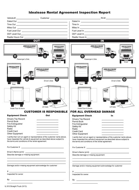 truck report template truck inspection diagram scaffold inspection diagram
