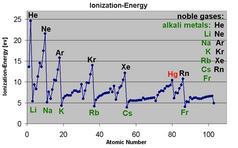 quot periodic table of elements with element name element