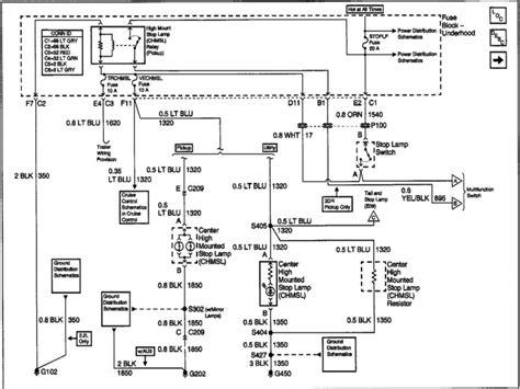 terrific 2001 gmc 1500 wiring diagram ideas best image schematics imusa us 1998 gmc truck wiring diagram wiring forums