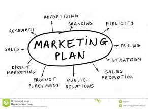 marketing plan royalty free stock photography image 8390497