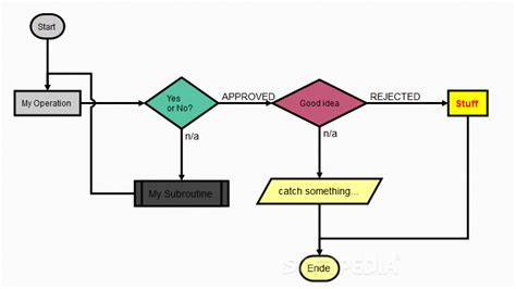 javascript flowchart miit us plane engine diagram circuit diagram of dc