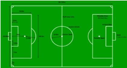 membuat makalah tentang sepak bola makalah sepak bola pengertian lapangan peraturan