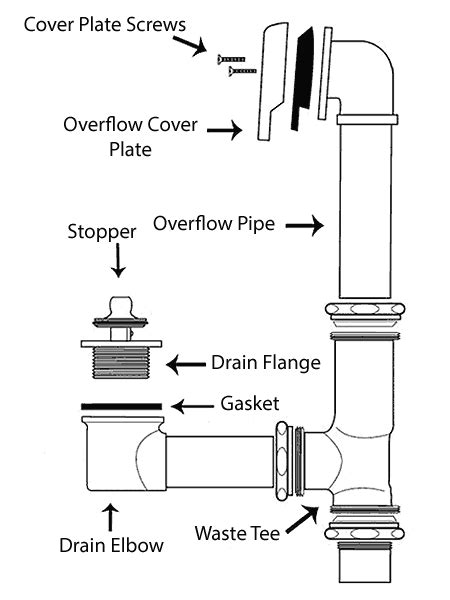 diagram of bathtub drain system how to replace a bathtub drain flange