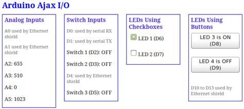 arduino javascript tutorial javascript switch exle phpsourcecode net