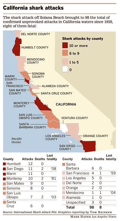 shark attack map california maps and stats