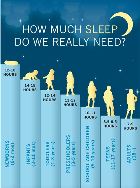 How Many Years Does It Take To Get Your Mba by How To Figure Out How Much Sleep You Really Need