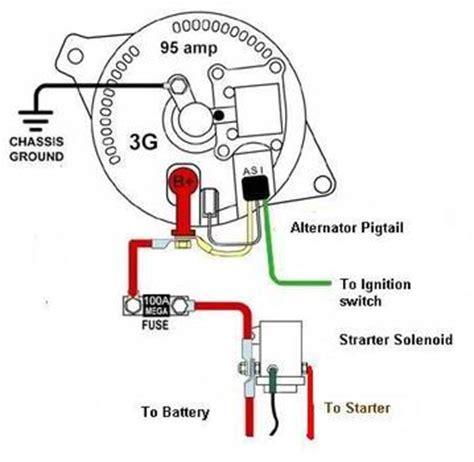 93 ford econoline van fuse box diagram | get free image
