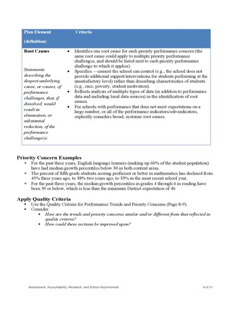 Root Cause Analyst Sle Resume by Root Cause Analysis Sle Free