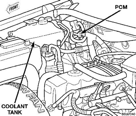 2002 jeep grand pcm suzuki powertrain module location 1996 suzuki
