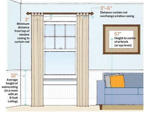 correct height to hang pictures 25 best ideas about hanging curtain rods on pinterest