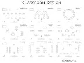 Classroom Desk Layout Ideas by Innovation Design In Education Aside Classroom Design