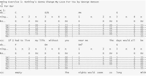 strumming pattern for you and i talkingchord com lesson 5 strumming exercise 1 2