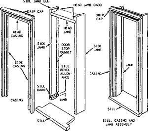 how to build an exterior door frame building construction finishing