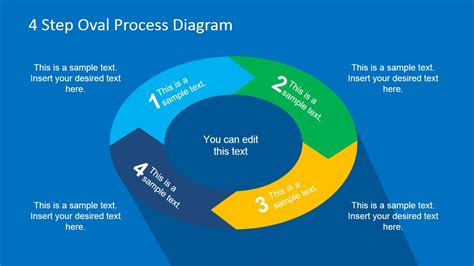 oval circular process diagram for powerpoint slidemodel 4 step oval process diagram template for powerpoint