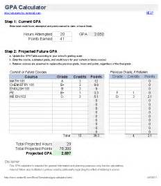 Of Gpa Free Gpa Calculator For Excel How To Calculate Gpa