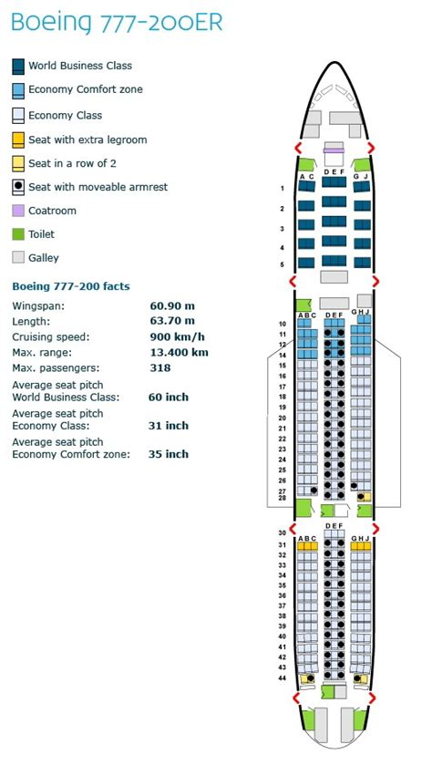 boeing 777 cabin layout klm royal airlines aircraft seating charts airline