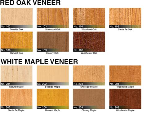 different color stains wood laboratory casework products lab interiors