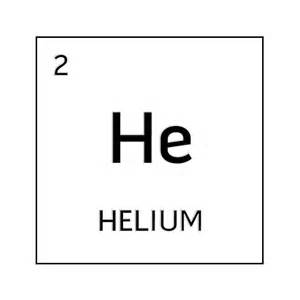 Helium On Periodic Table Black And White Element Cell For Helium Science Notes