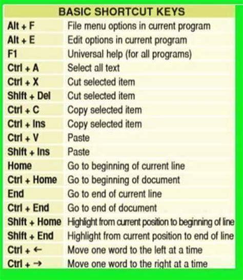 shortcut keys shortcut keys ii windows shortcut keys ii keyboard shortcuts