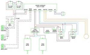 minute mount 2 wiring diagram fisher minute free engine image for user manual