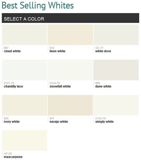 best warm white paint color best selling whites benjamin moore i have used simply white for the trim in our entire home