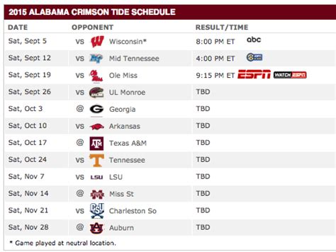 printable schedule for alabama football 2015 alabama crimson tide football schedule 2015 5 things you