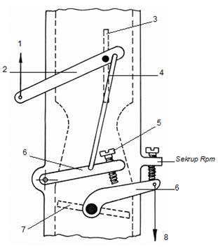 Cuk T Switch sistem cuk choke info otomotif