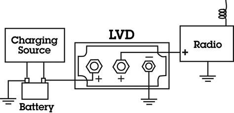 rv battery disconnect switch wiring diagram rv wiring