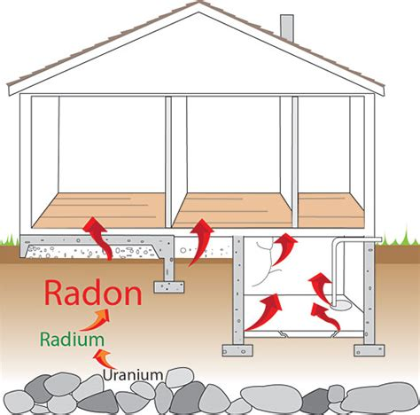 nevada radon education program how radon gets into homes