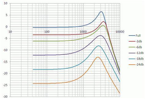 modern telecaster wiring diagram k
