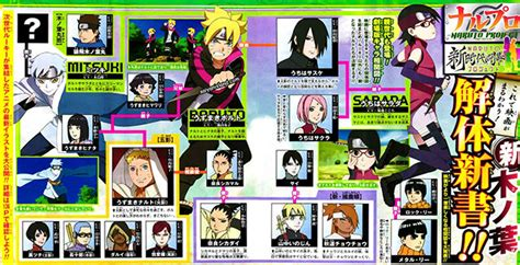 boruto list of characters boruto naruto the movie detalhes dos personagens otakupt
