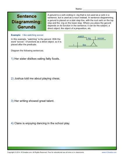 Diagramming Sentences Worksheets by Sentence Diagramming Gerunds Worksheets