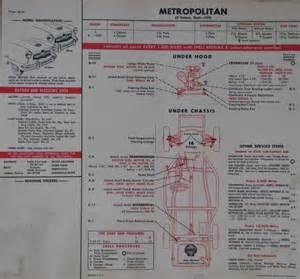 nash metro wiring diagram get free image about wiring diagram