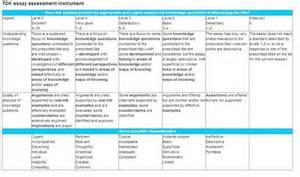 Tok Essay Plan Exle by Lapazcolegiowiki2013 2014 11 Tok