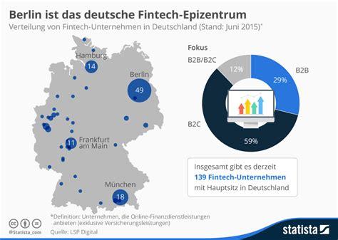 deutsche bank berlin standorte infografik berlin ist das deutsche fintech epizentrum