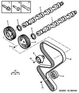 Peugeot 307 Timing Marks Peugeot 807 2 0 2 2 Timing Belt Kit 083188 Petrol Ebay