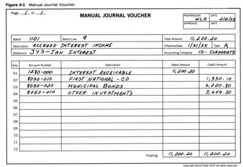 layout of general journal accounting software 411 insider general accounting and
