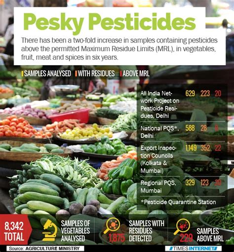 vegetables used in food 16 reasons why pesticides are bad for your health