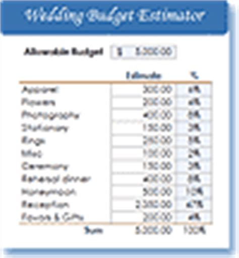 Wedding Budget Estimator by Free Wedding Budget Worksheet Printable And Easy To Use