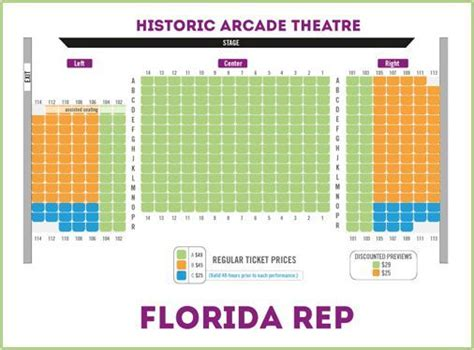 florida repertory theatre seating chart fort myers arcade theatre florida repertory theatre
