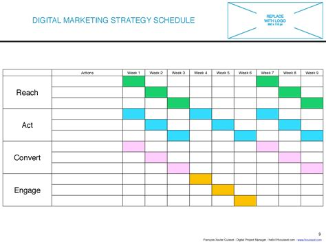 Race Framework Template With Indesign Digital Marketing Digital Marketing Study Template