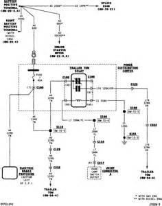 ram 3500 7 pin trailer wiring diagram wiring