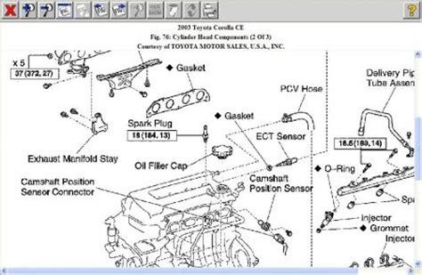 toyota 4afe engine diagram. toyota. auto wiring diagram