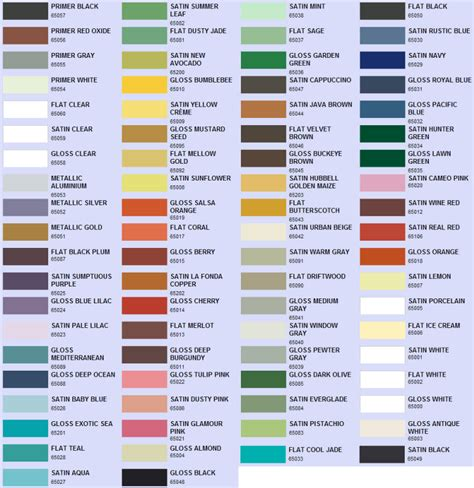 amazing spray paint colors 2 rust oleum spray paint color chart laurensthoughts