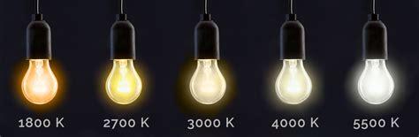 Warmes Licht by Leuchtmitteln Beratung Fabrikle