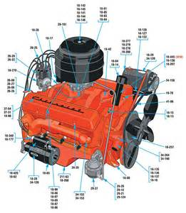 small block chevy starter wiring diagram get free image about wiring diagram