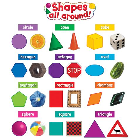printable shapes for bulletin boards shapes all around mini bb set office church school
